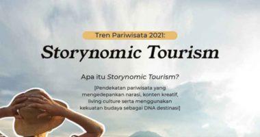 apa itu pengertian storynomics adalah - storynomics tourism kemenparekraf - kemenparekraf.ri-16241004107770@@